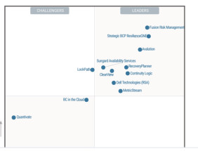 Gartner Magic Quadrant BCM 2017