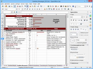 Mit Apache OpenOffice lassen sich dank ausgereifter Importfunktionen auch Textdokumente, Kalkulationen und Präsentation bearbeiten, die mit Microsofts Office-Paket erstellt wurden.