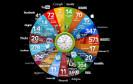 2 Millionen Suchanfragen bei Google, 204 Millionen E-Mails, 571 neue Webseiten und 41.000 neue Facebook-Posts: Eine interessante Infografik zeigt, was in einer Minute im Internet alles passiert.