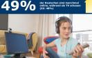 TV- und Online-Nutzung: Internet als Second Screen