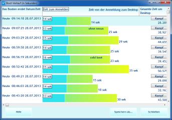 """Unter """"Verlauf"""" stellt Bootracer alle bisher erfassten Benchmark-Ergebnisse als Balkengrafik gegenüber"""