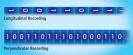 Perpendicular Recording: Seit einigen Jahren können Speicherzellen in einer Spur senkrecht, also perpendikular angeordnet sein. Dieser Trick erhöht die Speicherdichte dramatisch.