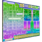 Nur noch ein kleiner Teil der Prozessorfläche entfällt auf die eigentlichen Prozessorkerne. Der Grafikkern nimmt zum Beispiel bei AMD-Prozessoren auf Richland-Basis mittlerweile 42 Prozent der Gesamtfläche ein.