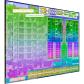 Der PCI-Express-Kontroller steuert den Datenaustausch zwischen CPU und Erweiterungskarten, der DVI- und HDMI-Kontroller die Ausgabe der Grafik.
