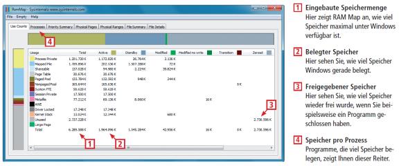 So geht's: RAM Map zeigt Ihnen die aktuelle Speicherbelegung an und welches Programm am meisten Speicher verwendet
