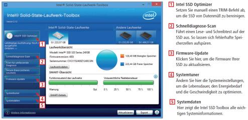 Die Intel SSD Toolbox liest SSD-Laufwerkdetails aus, aktualisiert die Firmware, führt Diagnose-Scans durch und optimiert die Systemeinstellungen. Hier sehen Sie die wichtigsten Bedienelemente des Programms.
