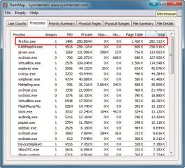 RAM Map: Für die Fehleranalyse oder Leistungsmessung ist es sinnvoll, die aktuelle Auslastung des Arbeitsspeichers zu kennen. RAM Map zeigt die aktuelle Zuteilung des Arbeitsspeichers an. Innerhalb weniger Augenblicke lassen sich damit beispielsweise Spei