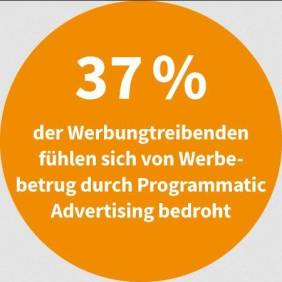 Bedrohung durch Programmatic Advertising