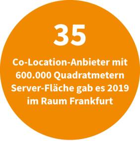 Co-Location-Anbieter