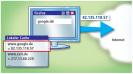 DNS-Cache - Wurde eine URL vom Betriebssystem in eine IP-Adresse aufgelöst, dann speichert das Betriebssystem diese Information im lokalen DNS-Cache. Beim nächsten Aufruf der URL muss das Betriebssystem die URL nicht erneut auflösen, sondern kann im lokal