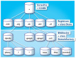 Nameserver - Das Domain Name System – DNS – ist verteilt aufgebaut. Es hat keine zentrale Datenbank, sondern verweist schrittweise auf Tausende von Datenbanken, Nameserver genannt. Die Nameserver werden von den Webhostern betrieben und ordnen der URL eine