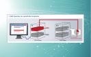 Über das iSCSI-Protokoll baut der PC (iSCSI-Initiator) eine Verbindung mit dem NAS (iSCSI-Target) auf und bindet einen reservierten Teil des NAS-Speichers als iSCSI-Laufwerk ein.