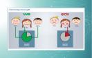 Auf klassische Freigaben auf dem NAS-Server können beliebig viele Anwender zugreifen — sofern sie die notwendigen Rechte haben. Auf die Dateien eines iSCSI-Laufwerks hat immer nur ein Anwender exklusiven Zugriff. Andere Nutzer bleiben derweil ausgesperrt.