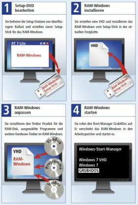 So geht's: Windows im RAM.