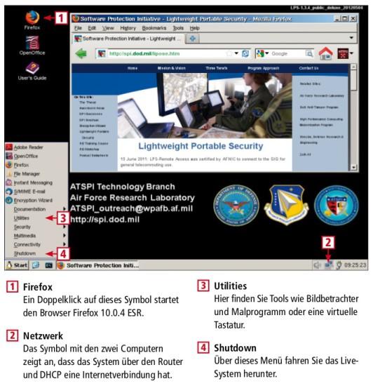 Fünf neue Live-Systeme - com! professional