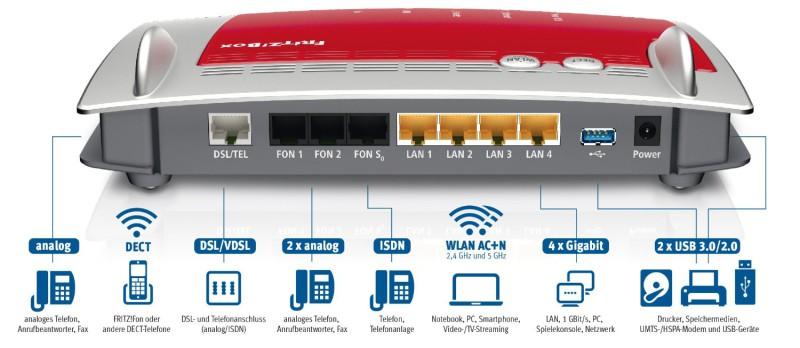 Gigabit lan das netzwerk mit 1000 mbit s com professional - Fritzbox 7330 login ...