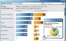 BSI: Internet-Nutzer schützen sich schlecht