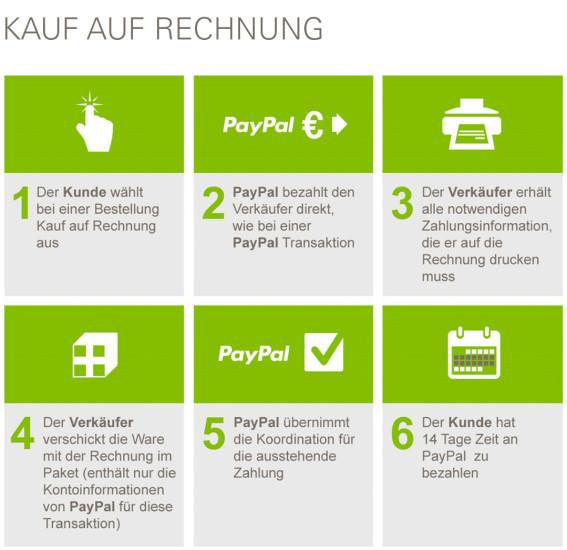 ebay f hrt click collect in deutschland ein com. Black Bedroom Furniture Sets. Home Design Ideas