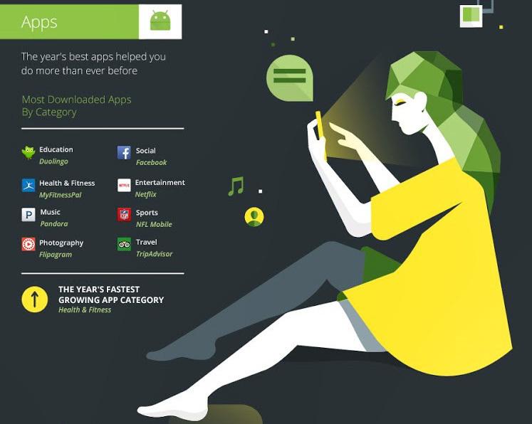 die besten android apps des jahres 2014 com professional. Black Bedroom Furniture Sets. Home Design Ideas