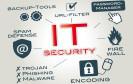 Netzwerk-Spezialist Cisco untersucht Jahr für Jahr den Stand der IT-Sicherheit in Unternehmen. com! präsentiert Ihnen die wichtigsten Ergebnisse des Cisco Annual Security Report 2015.
