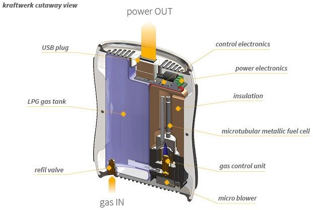 smartphone mit camping feuerzeug gas laden com. Black Bedroom Furniture Sets. Home Design Ideas
