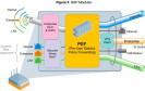 Cloud-Dienste krempeln die Vernetzung von Zweigstellen um