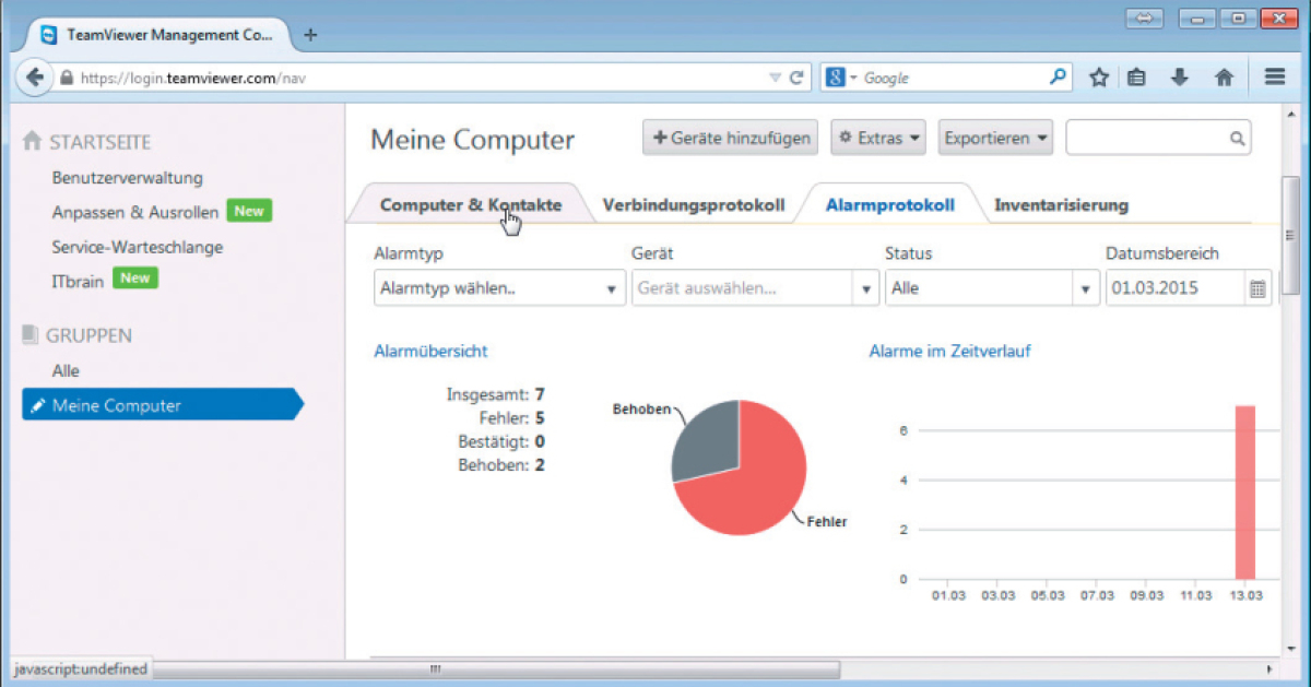 die beste software