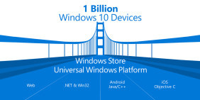Windows 10 Software-Entwicklung Store