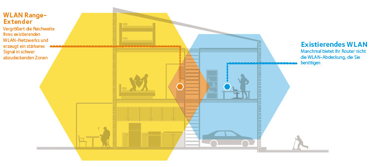 funknetz erweitern mit crossband funktion com professional. Black Bedroom Furniture Sets. Home Design Ideas