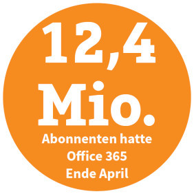 12,4 Mio. Abonnenten hatte Office 365 Ende April 2015 (Quelle: Microsoft)