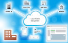 Cloud Hosted Management der IT-Infrastruktur