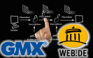 Verschlüsselung bei GMX und Web.de