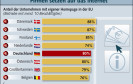 Jedes fünfte Unternehmen nicht im Netz