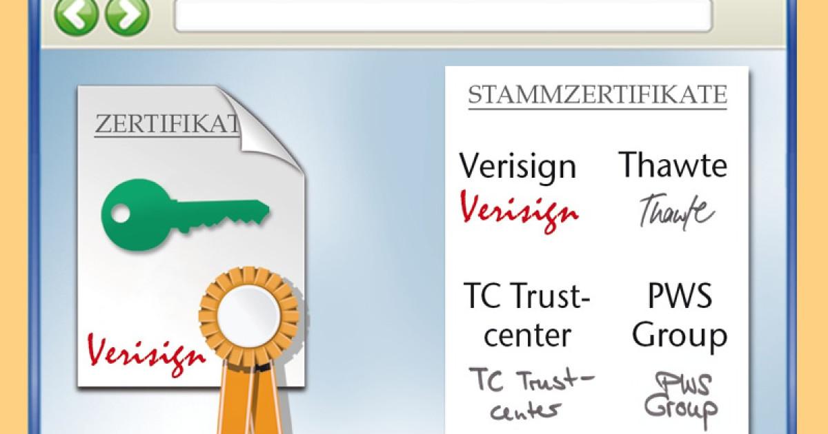 Was sind Zertifikate? - com! professional