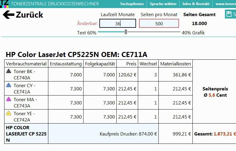 Druckkosten vor dem Kauf berechnen - com! professional