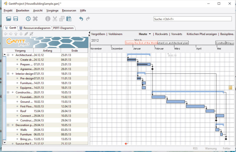 gantt project im test com professional