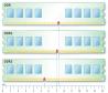 Bauformen: DDR-Module sind nicht baugleich. Die Kerbe (rot) ist jeweils woanders platziert. Außerdem haben DDR2- und DDR3-Module mehr Kontaktstellen (gelb): 240 statt 184.