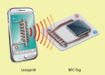 Stromversorgung per Induktion: Weil NFC-Tags keine eigene Stromversorgung haben, muss der Kommunikationspartner die Energie mit Hilfe von Magnetwellen zur Verfügung stellen. Die treffen auf die Induktionsschleife des Tags und erzeugen so Strom. Das Tag be