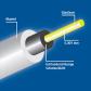Glasfaserkabel: Ein Glasfaserkabel besteht aus bis zu 1000 Fasern, die das Licht übertragen. Eine Glasfaser ist 15.000-mal lichtdurchlässiger als Fensterglas und 11-mal dünner als ein menschliches Haar.