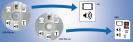 Vielfältiger Container: Was das Matroska-Format leistet, wird deutlich, wenn man es mit einer Film-DVD oder Blu-ray vergleicht: Sämtliche Inhalte der Scheibe passen in die MKV-Datei. Bei anderen Formaten, zum Beispiel AVI, lassen sich Menüs, Kapitel, Unte