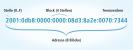 Adressaufbau: Eine IPv6-Adresse besteht aus acht Blöcken. Die Blöcke sind durch Doppelpunkte voneinander getrennt. Jeder Block besteht aus vier hexadezimalen Stellen. Das bedeutet, jede Stelle kann sechzehn verschiedene Werte annehmen, repräsentiert durch