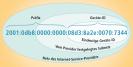 Adressvergabe: Eine IPv6-Adresse setzt sich aus zwei Teilen zusammen. Der erste Teil (Präfix) besteht aus vier Blöcken und ist die Adresse für Ihren Internetanschluss. Der zweite Teil (Geräte-ID) kennzeichnet die Geräte an Ihrem Internetanschluss, etwa PC
