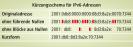 Adresse kürzen: IPv6-Adressen lassen sich in einer verkürzten Form aufschreiben. Alle führenden Nullen eines Blocks dürfen gestrichen werden. Der längste zusammenhängende Teil, der nur aus Nullen besteht, darf durch zwei Doppelpunkte ersetzt werden.