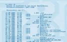 Profi-Wissen: Dateisysteme — FAT, NTFS & Co.