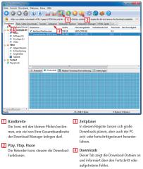 Diese Infografik zeigt Ihnen die wichtigsten Bedienelemente des Free Download Managers.