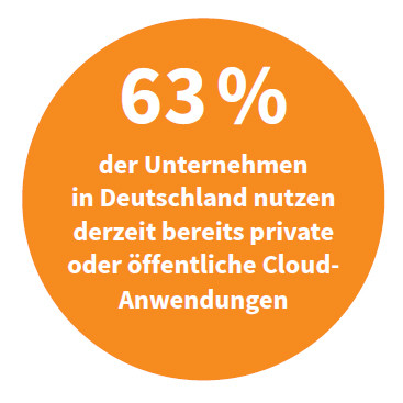 Cloud in Deutschland