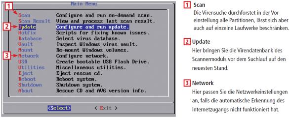 AVG Rescue CD prüft den PC unabhängig von Windows auf einen möglichen Virenbefall. Diese Infografik stellt Ihnen die drei wichtigsten Optionen des Hauptmenüs vor.