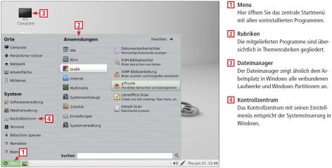 Linux Mint eignet sich aufgrund des Mate-Desktops mit dem sorgfältig rubrizierten Startmenü ideal für Windows-Nutzer. Diese Infografik stellt Ihnen die wichtigsten Elemente der Arbeitsumgebung näher vor.